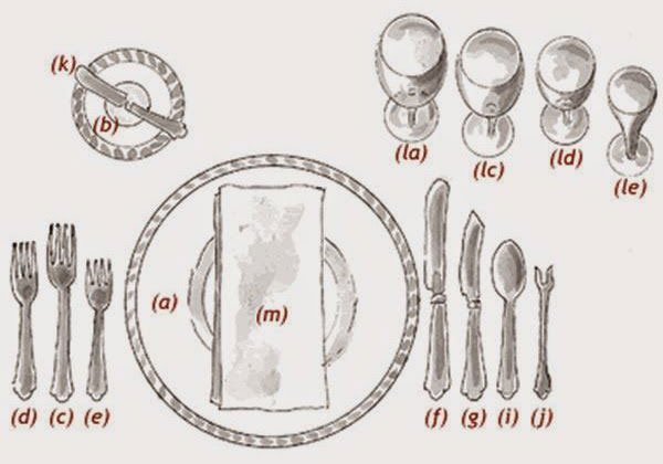 Etiquette tips diagram of place setting